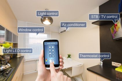 Smart Home Automation Revenues Will Exceed $45 Billion by 2023