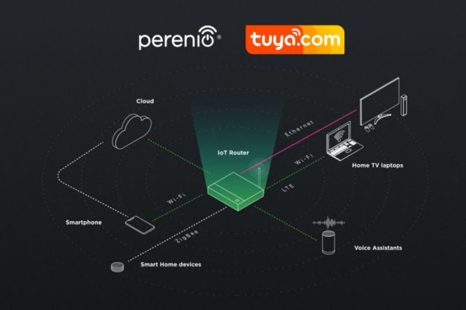 Perenio Introduces the Telecom Version of IoT Router Elegance