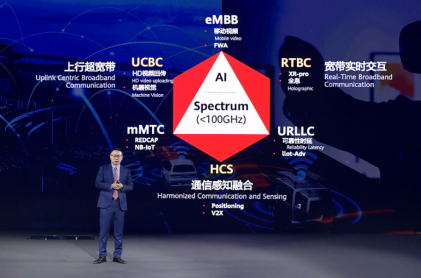 Huawei's Preparing for 5.5G