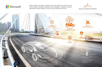 Renault-Nissan-Mitsubishi launches Intelligent Cloud on Microsoft Azure