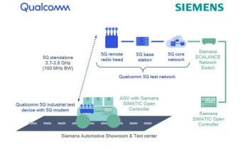 First 5G Private Standalone Network in Industrial Environment