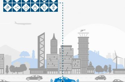 Intel and Auto Industry Publish New Automated Driving Safety Framework